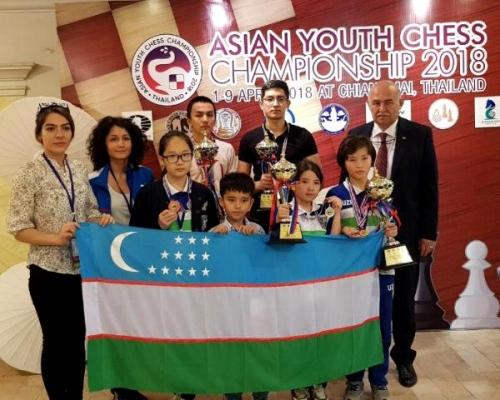Шахматисты-юниоры привезли с Чемпионата Азии пять наград