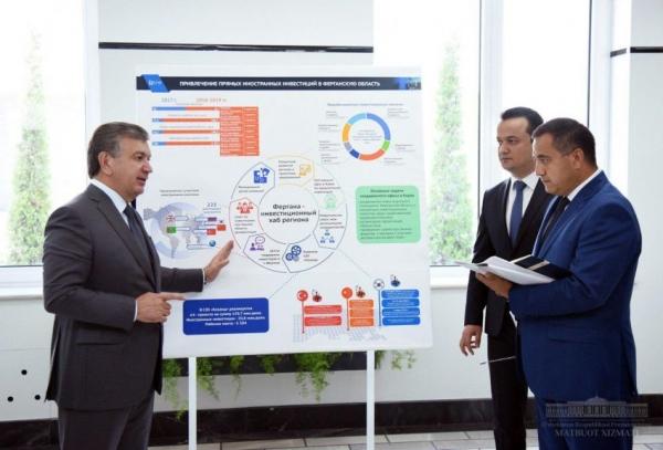 В Ферганской области создается первый в стране инвестиционный хаб