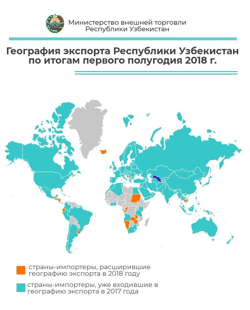 Топ-10 стран с наибольшим объемом товарооборота с Узбекистаном за январь-июнь 2018 года (Инфографика)