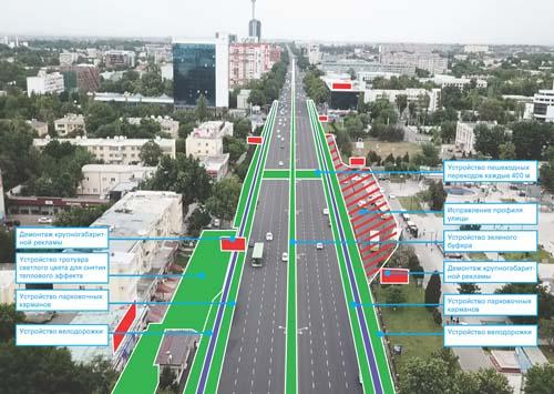 КБ Стрелка приступила к реконструкции проспекта Амира Темура