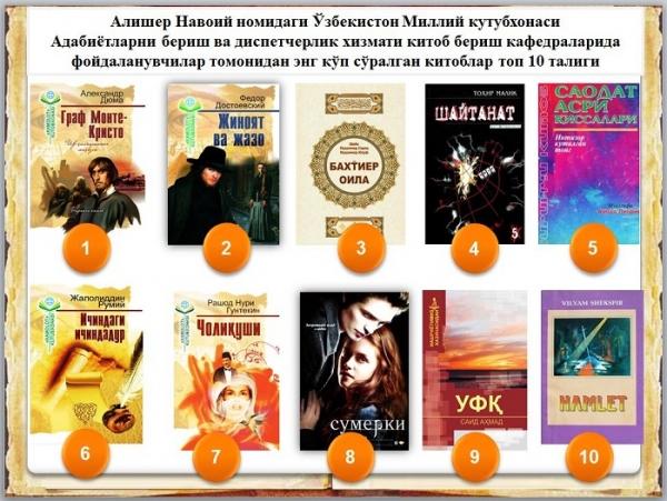 Библиотекари составили список самых читаемых книг 2018 года в Узбекистане