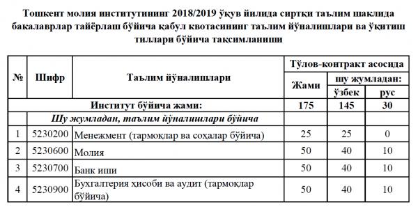 Ташкентский финансовый институт открыл заочное отделение по четырем направлениям