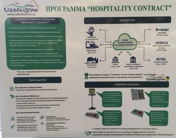 В Узбекистане началось внедрение программы оценки обслуживания «Hospitality Contract»
