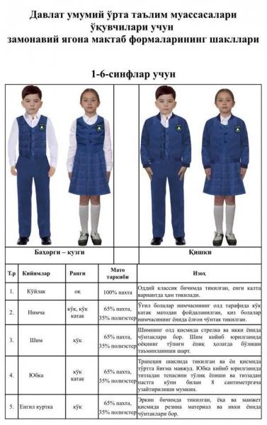 Утверждены образцы единой школьной формы, которая станет обязательной с 2019/2020-го учебного года