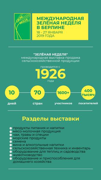 Узбекистан примет участие на Международной выставке «Зеленая неделя - 2019»