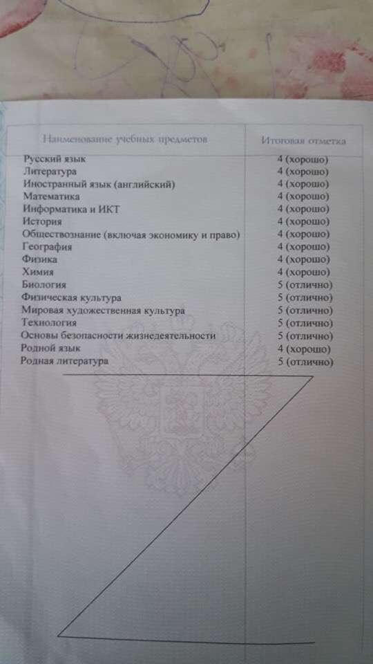 Печальная история: в Башкирии уроженцы Узбекистана 11 лет не могут получить российское гражданство