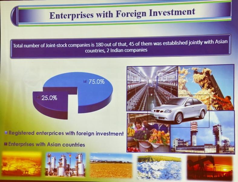Индийский бизнес знакомится с инвестиционным потенциалом Андижана