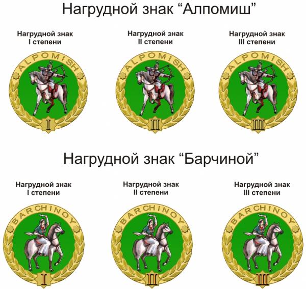 Узбекистанцам предлагается сдать спортивные нормативы и получить нагрудные значки «Алпомиш» и «Барчиной»