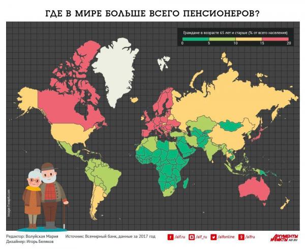 Доля жителей старше 65 лет в странах мира