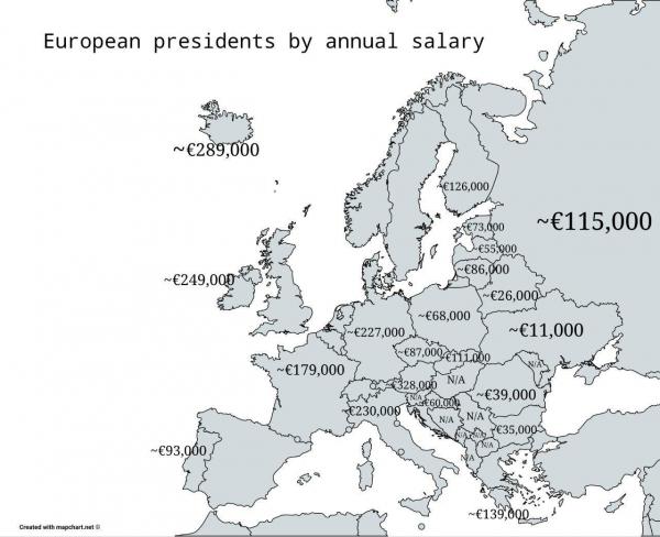 Годовые зарплаты президентов стран Европы