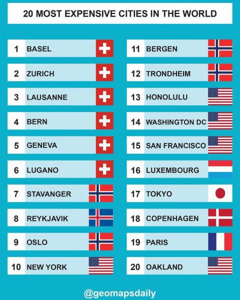 20 самых дорогих городов мира. Москва в список не вошла