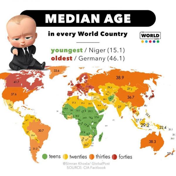 Средний возраст в странах. Немцы самые старые