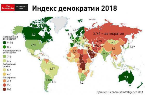 Индекс стран мира по уровню демократии