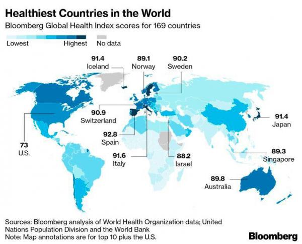 Рейтинг самых здоровых стран мира