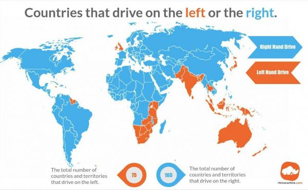 Страны с левосторонним и правосторонним движением