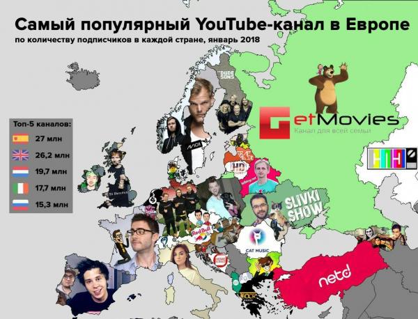 Самый популярный YouTube-канал в Европе