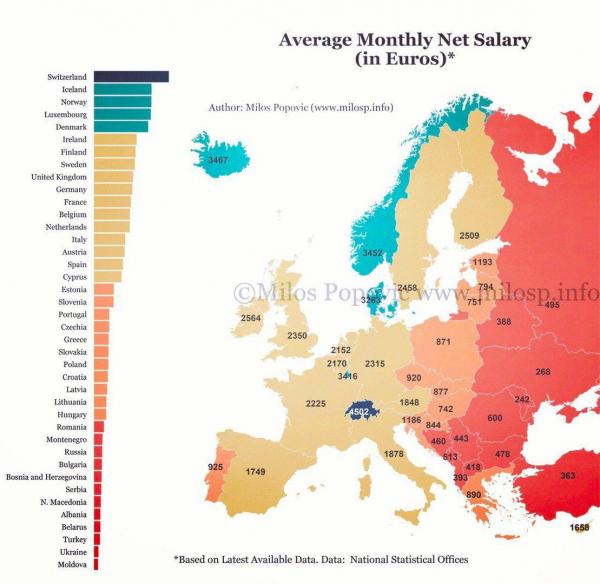 Чистая средняя зарплата в странах Европы (в €)
