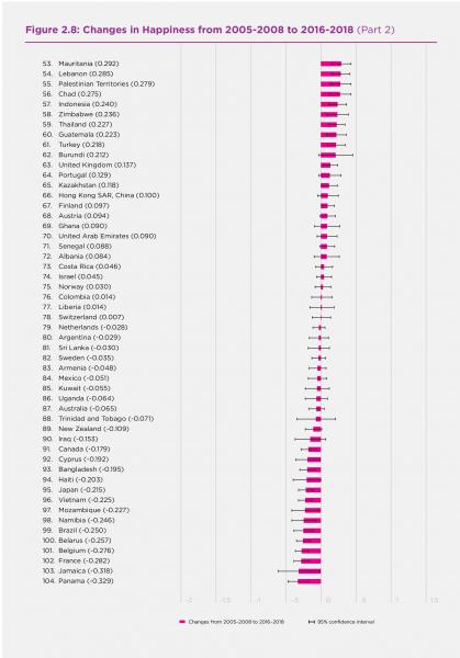 Индекс счастья: Узбекистан самая счастливая страна СНГ