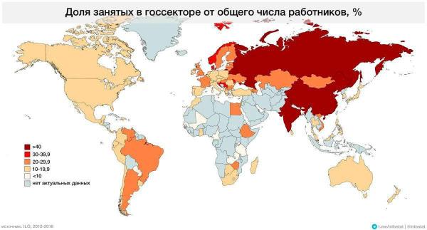 В каких странах больше всего бюджетников