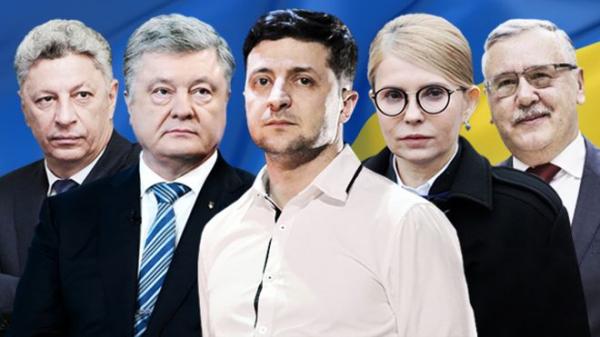 Time: кто же станет президентом Украины?