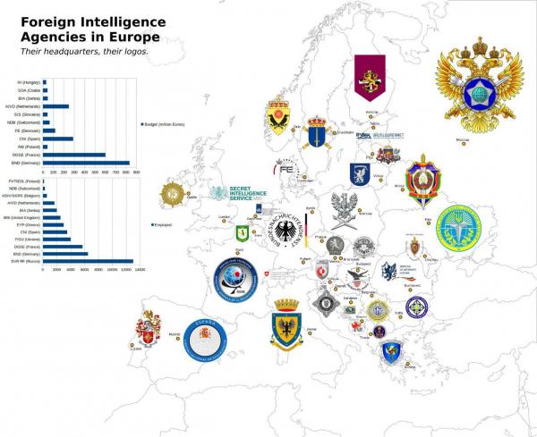 Логотипы и примерный бюджет спецслужб европейских стран