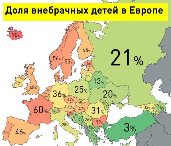 Доля внебрачных детей в странах Европы