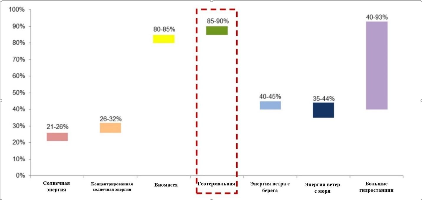 Финская KaukoInternational подписала Меморандум с НАПУ о  развитии геотермальной энергетики в Узбекистане