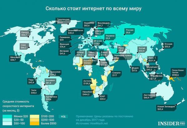 Cтоимость интернета в странах мира