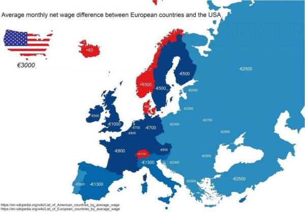 Среднемесячная разница в заработной плате между европейскими странами и США