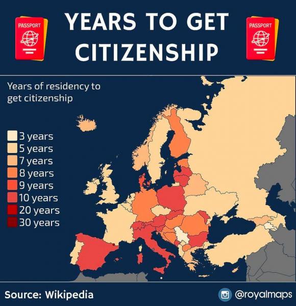 Сколько лет нужно прожить в странах Европы, чтобы получить гражданство