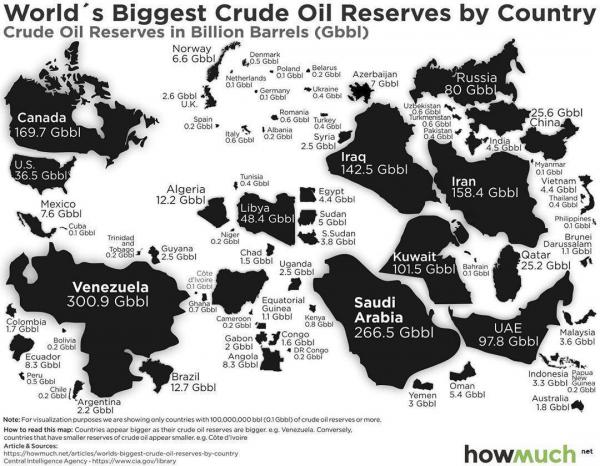 Самые крупные запасы нефти в мире. Страдающая Венесуэла имеет самые крупные запасы нефти
