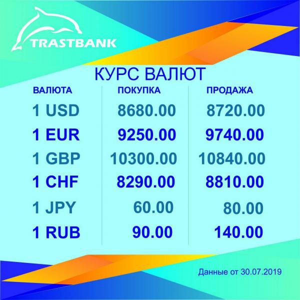 В Узбекистане банки подняли курс доллара почти на 200 сумов