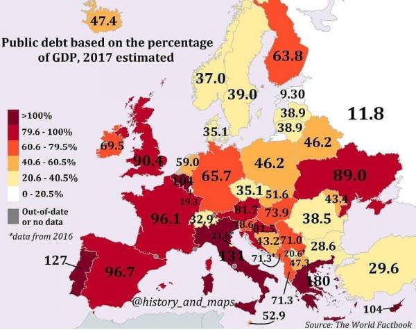 Государственный долг в процентах от годового ВВП