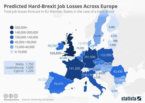 Предполагаемое снижение количества рабочих мест в Европе после Брексита