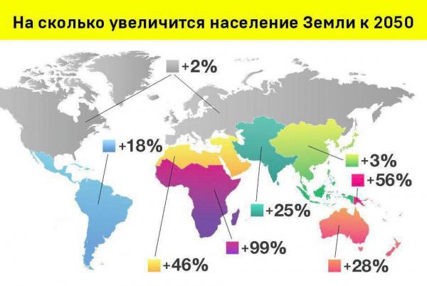 Рост населения отдельных регионов Земли к 2050 году