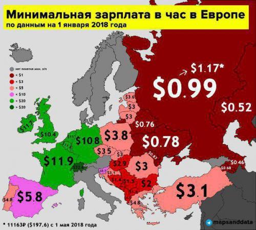 Минимальные зарплаты по странам Европы