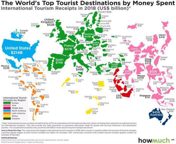 Выручка стран мира от туризма. Доходы США впечатляют