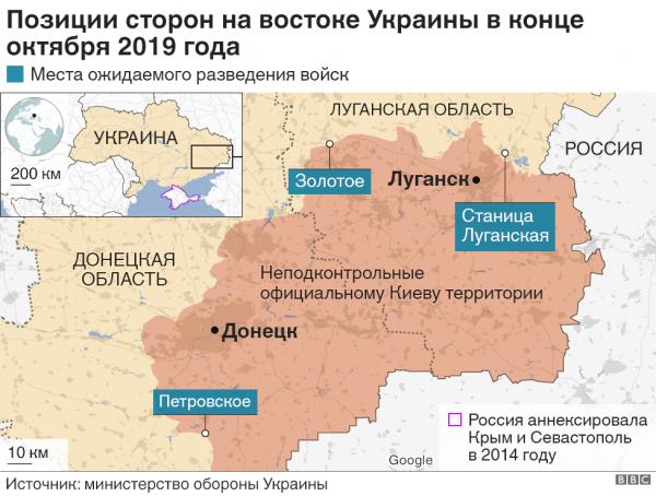 Развод в Золотом. Что происходит на востоке Украины