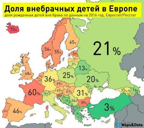 Доля внебрачных детей в Европе