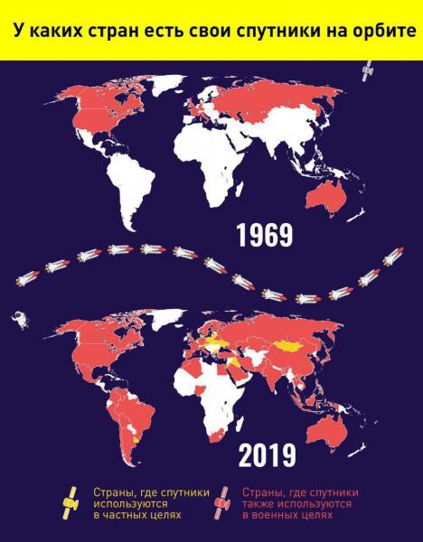 У каких стран есть свои спутники на орбите Земли