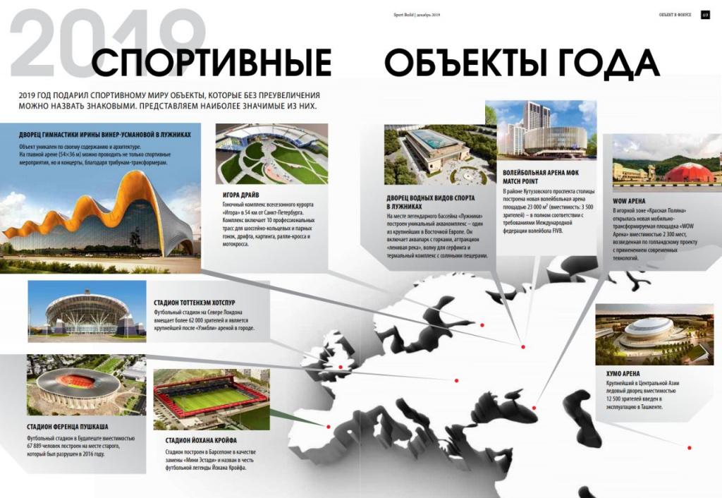 Ледовый комплекс Humo Arena вошел в список самых знаковых объектов спортивной индустрии