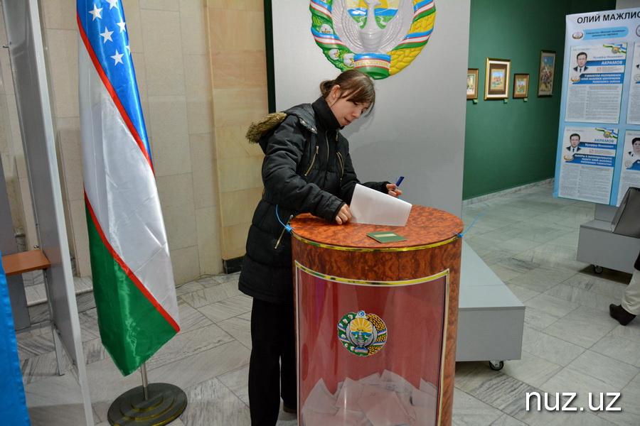 Выборы 2019 – как было в советское время и, как сейчас, невнимательность ОБСЕ и курьёзный перевод Яндекса