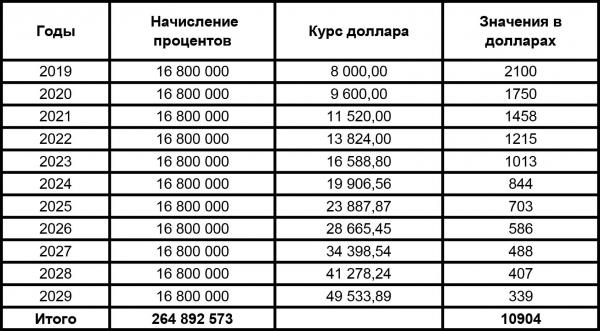 Аваз Камалов: Узбекистан и современный финансовый рынок. Мифы и иллюзии, моральные риски. Часть 1