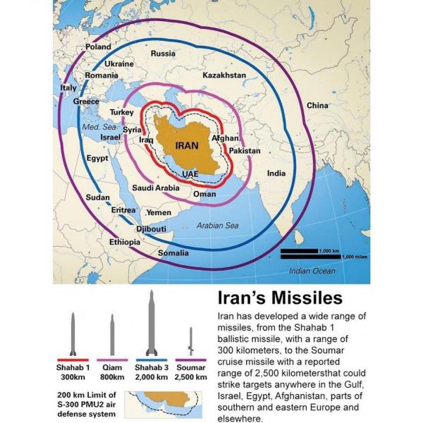 Карта дальности иранских ракет
