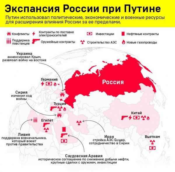 Экспансия России при Путине — Bloomberg