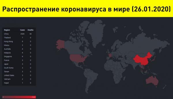 Распространение коронавируса в мире (по данным на 26.01.2020). Заразившихся уже более 2 000 человек
