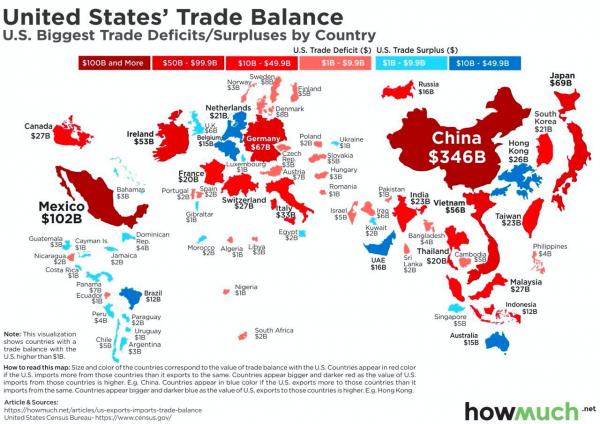 Торговый баланс США со странами мира