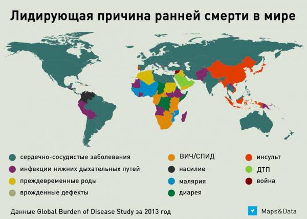 Лидирующая причина ранней смерти в странах мира: большинство умирает от сердечно-сосудистых заболеваний