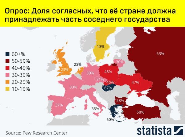 Опрос: Доля согласных, что её стране должна принадлежать часть соседнего государства