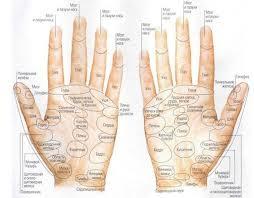 Что такое рефлексология? Это больше, чем просто массаж ног!